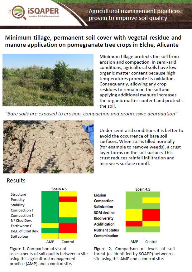 Soil parameter estimates for the soil types of the world for use ... | 872x616